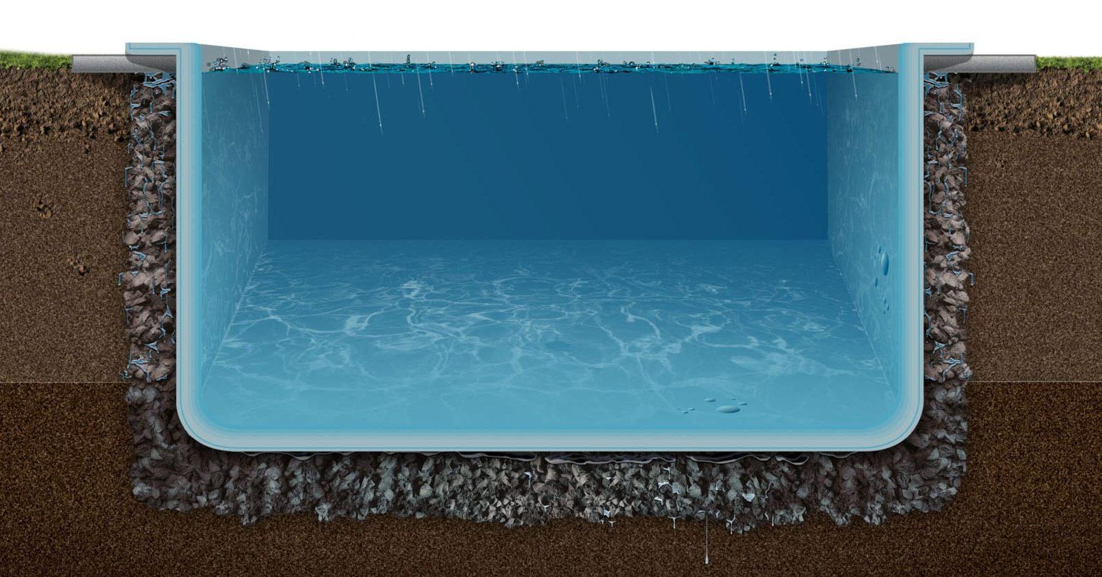 Postavka bazena
